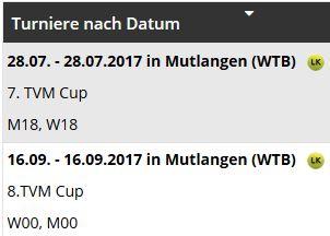 TVM CUP – LK Tagesturniere beim TVM